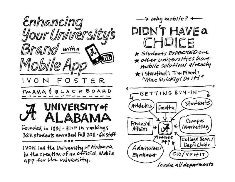 Alabama_Sketchnote_PAGE1